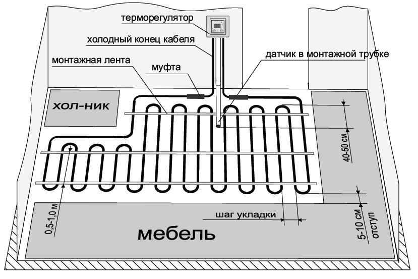как подключить терморегулятор теплого пола