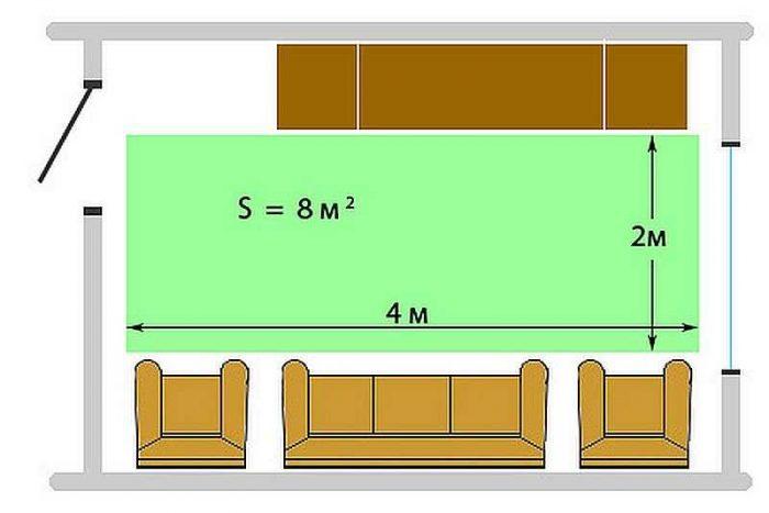 полезная площадь комнаты