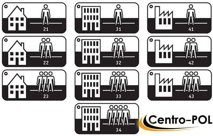 Классы износостойкости напольного покрытия