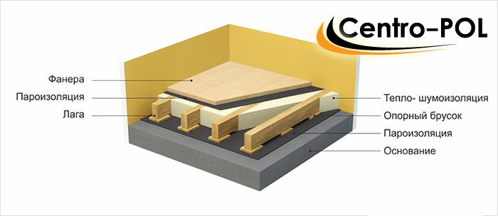 деревянный пол в коттедже