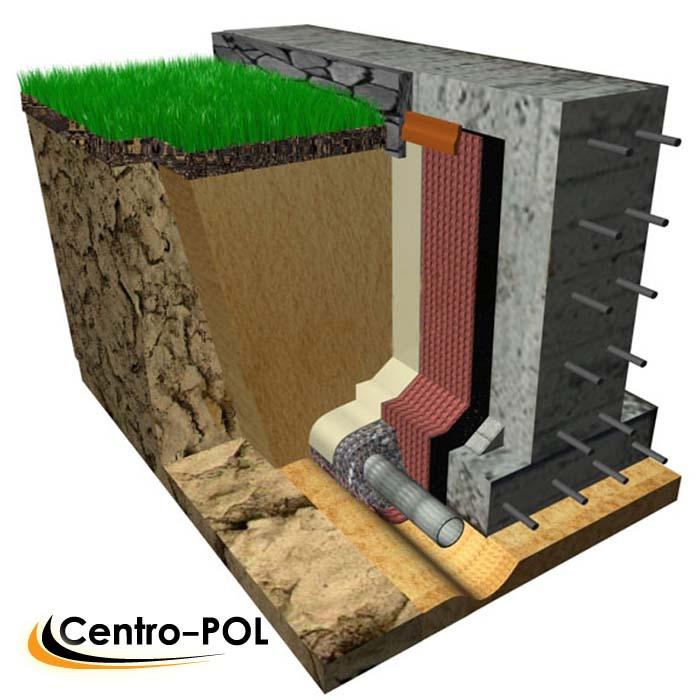 Схема устройства гидроизоляции фундамента с подвальным помещением