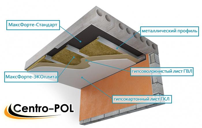 Звукоизоляция потолка на бетонном перекрытии