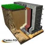 нужна ли гидроизоляция фундамента без подвала