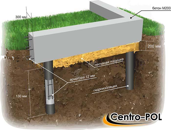 Устройство свайного фундамента с гидрозащитой опорных свай