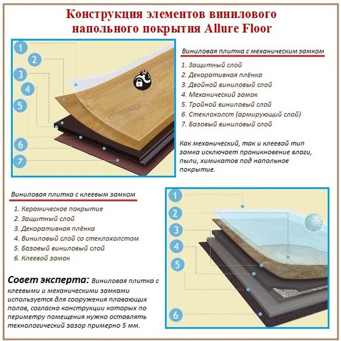 Устройство винилового покрытия Allure Floor