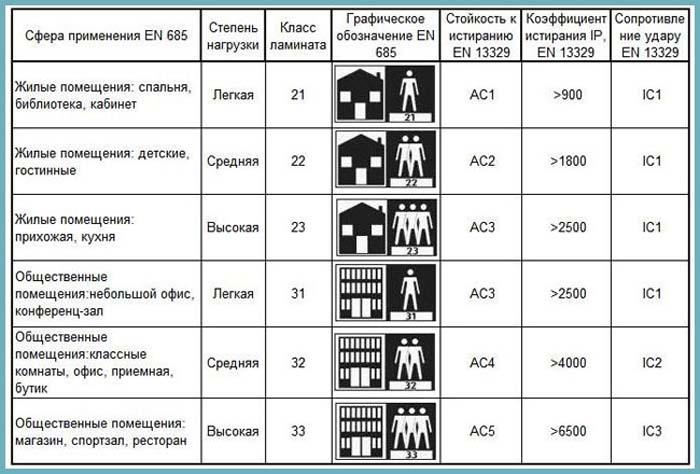 ламинат и паркетная доска отличия