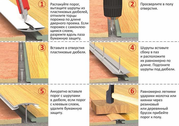 стыковочный профиль для плитки и паркетной доски