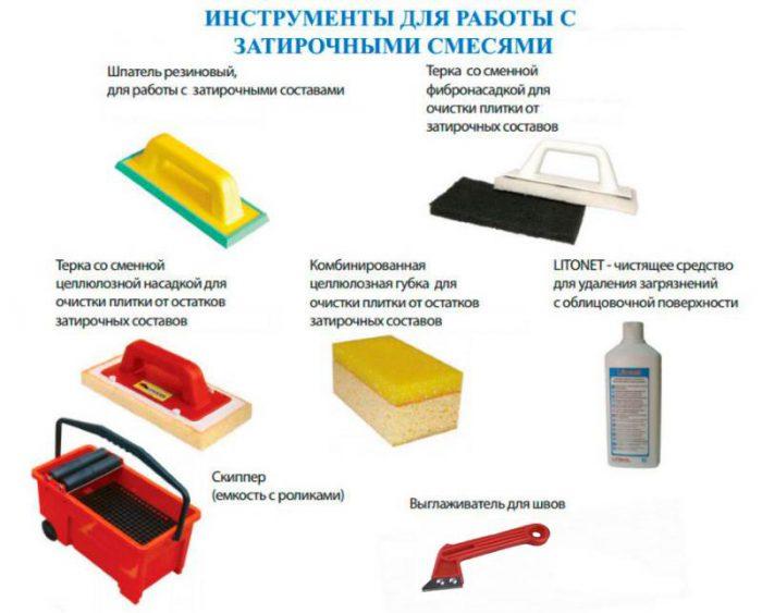 инструменты для работы с фугой