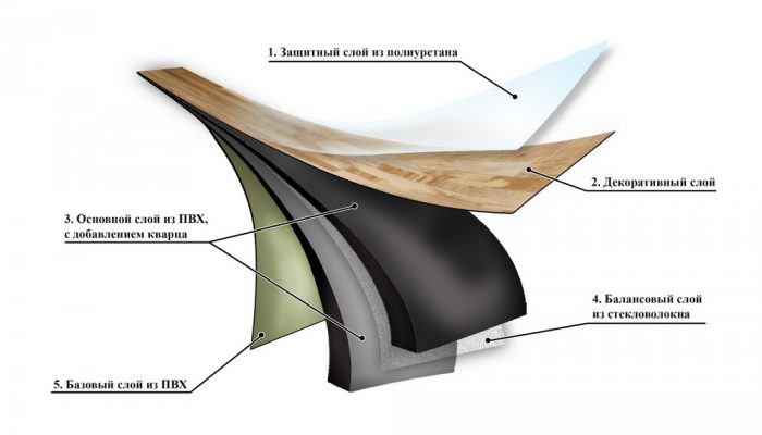 структура синтетической облицовки