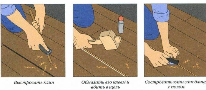 метод подбивки клиньев