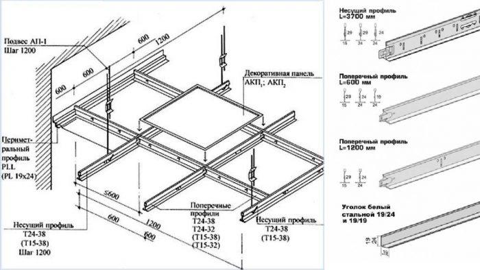 конструкция потолочной системы