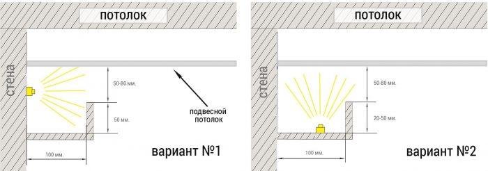 монтаж подсветки