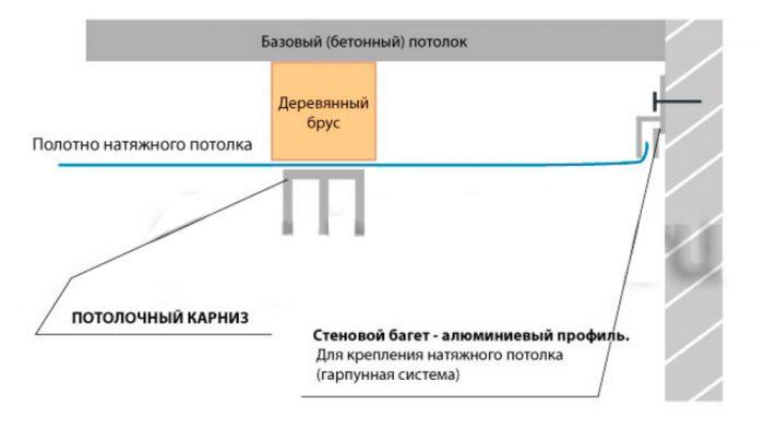 инструкция по монтажу гатдин
