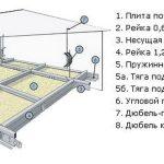 набор для монтажа потолочных систем Армстронг