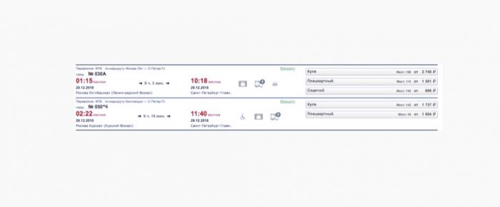 Стоимость билетов на поезд