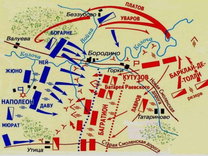 бородинское сражение карта