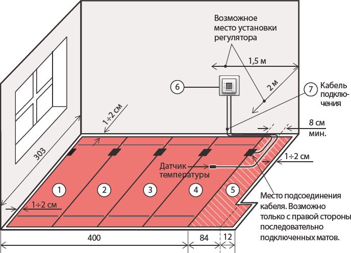 Инструкции по монтажу теплого пола