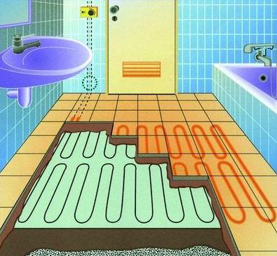 Теплый водяной пол в ванной комнате своими