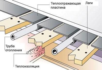 bauanleitung gartenhaus weka kastenfalle. Black Bedroom Furniture Sets. Home Design Ideas