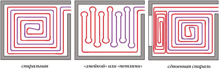 трубы для водяные теплые полы