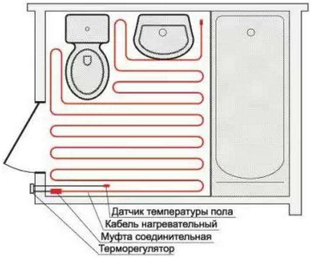 установка теплого пола под ламинат