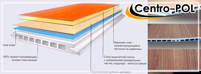 ламинат толщина 8 мм