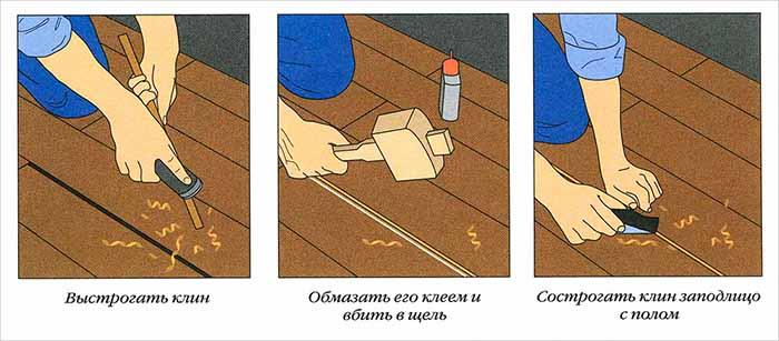 Схема заделки щели деревянной рейкой