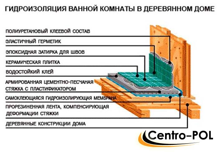 Ванная комната в деревянном доме 50