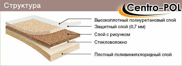 как положить линолеум на бетонный пол