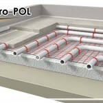 устройство пола по бетонной плите