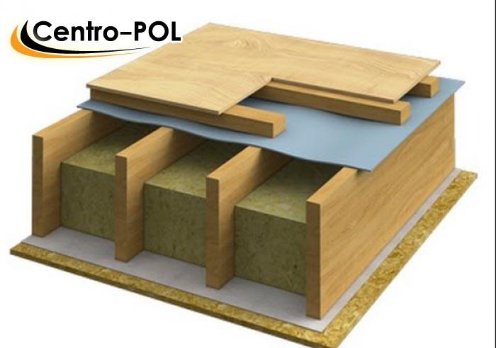 устройство деревянного пола в частном доме