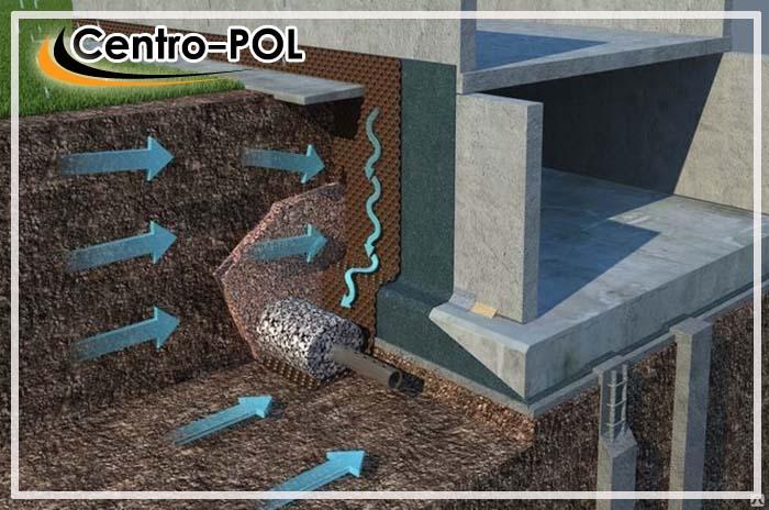 гидроизоляция грунта