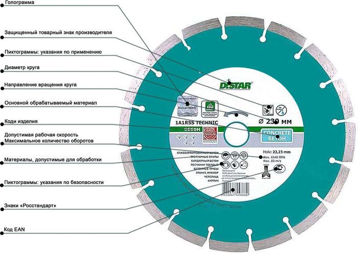 маркировка диска для керамогранита