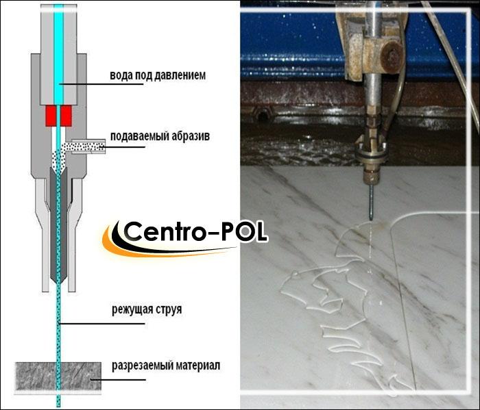 станок для резки керамогранита с подачей воды