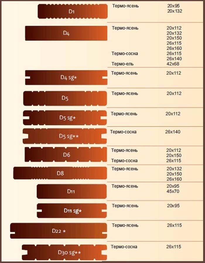 длина террасной доски