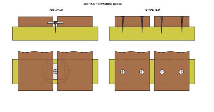 доска террасная полимерная