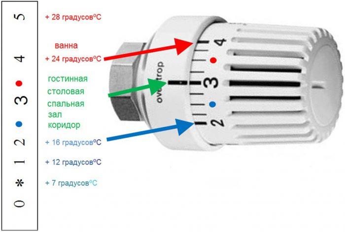 как регулировать температуру водяного теплого пола