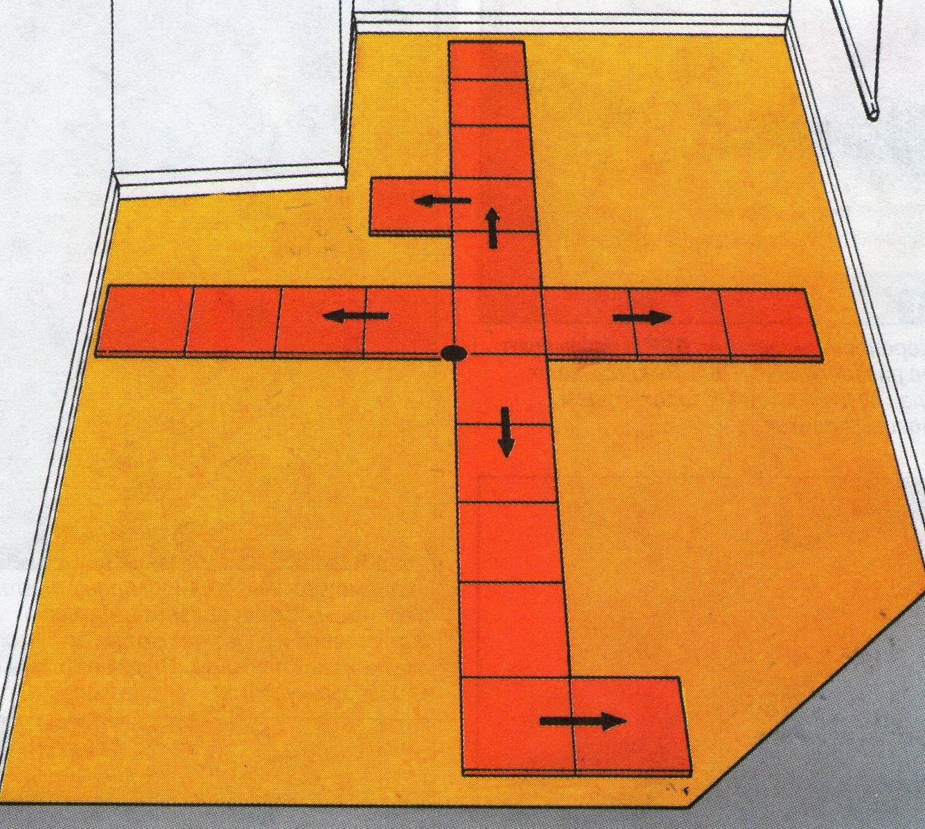 Как правильно сделать разметку под укладку плитки