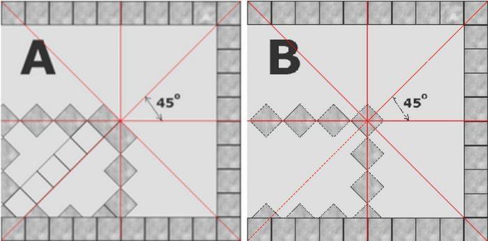 способы раскладки по диагонали